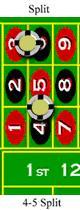 Panduan-Cara-Bermain-Roulette-5