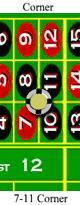 Panduan-Cara-Bermain-Roulette-7