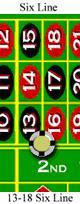 Panduan-Cara-Bermain-Roulette-8
